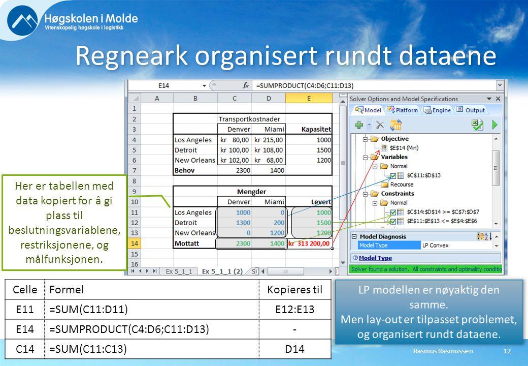 Rasmus RasmussenBØK710 OPERASJONSANALYTISKE EMNER12 Regneark organisert rundt dataene Her er tabellen med data kopiert for å gi plass til beslutningsv