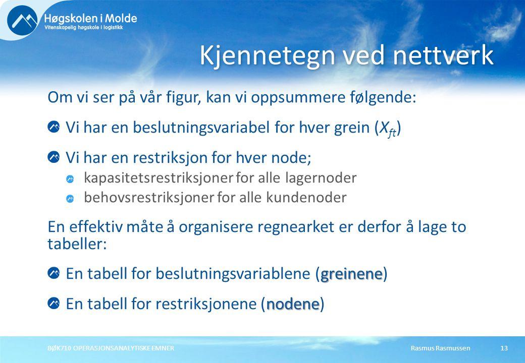 Rasmus RasmussenBØK710 OPERASJONSANALYTISKE EMNER13 Om vi ser på vår figur, kan vi oppsummere følgende: Vi har en beslutningsvariabel for hver grein (