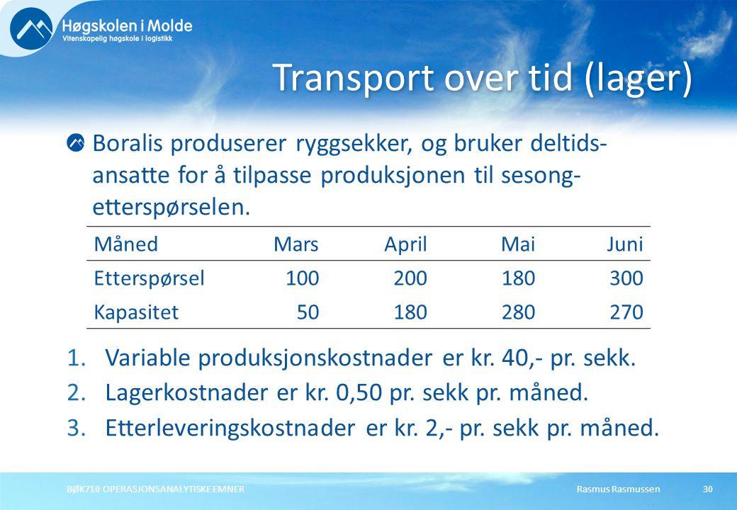 Rasmus RasmussenBØK710 OPERASJONSANALYTISKE EMNER30 Boralis produserer ryggsekker, og bruker deltids- ansatte for å tilpasse produksjonen til sesong-