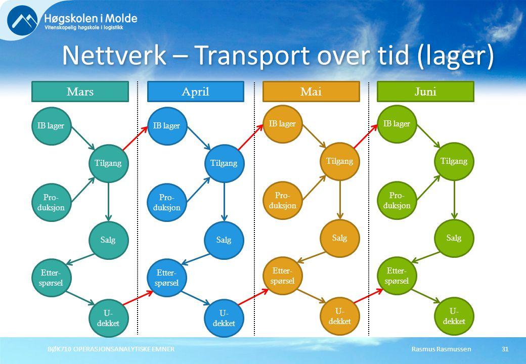 Rasmus RasmussenBØK710 OPERASJONSANALYTISKE EMNER31 Nettverk – Transport over tid (lager) IB lager Pro- duksjon Tilgang Salg Etter- spørsel U- dekket