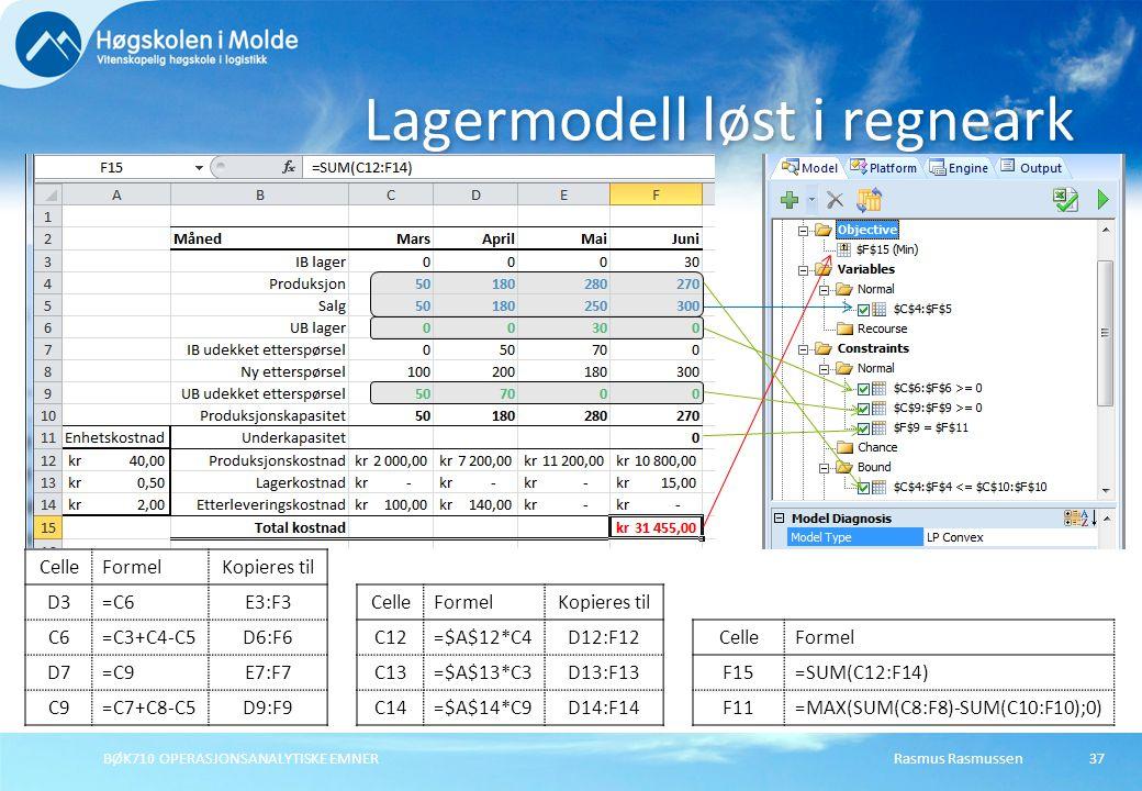 Rasmus RasmussenBØK710 OPERASJONSANALYTISKE EMNER37 Lagermodell løst i regneark CelleFormelKopieres til D3=C6E3:F3 C6=C3+C4-C5D6:F6 D7=C9E7:F7 C9=C7+C