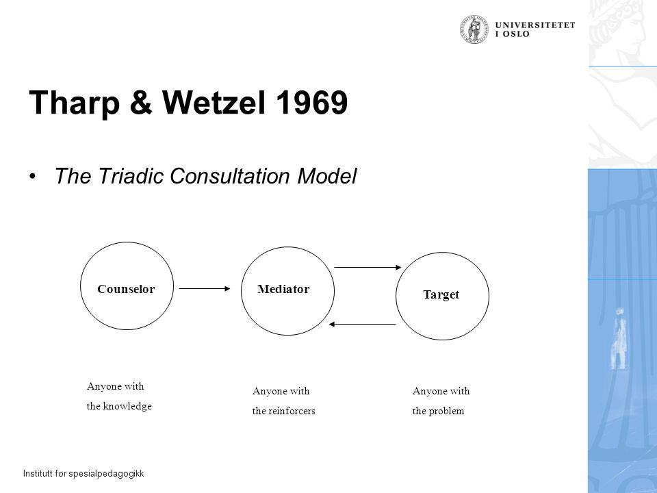 Institutt for spesialpedagogikk Tharp & Wetzel 1969 The Triadic Consultation Model CounselorMediator Target Anyone with the knowledge Anyone with the