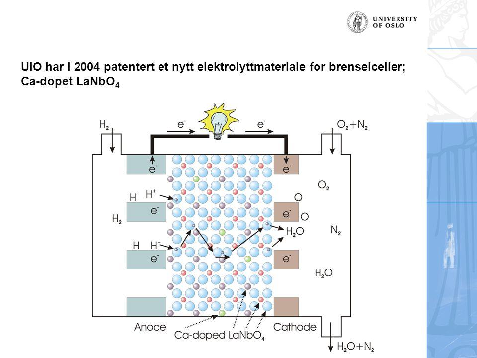 UiO har i 2004 patentert et nytt elektrolyttmateriale for brenselceller; Ca-dopet LaNbO 4