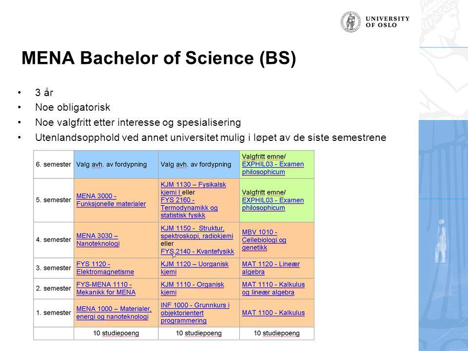MENA Bachelor of Science (BS) 3 år Noe obligatorisk Noe valgfritt etter interesse og spesialisering Utenlandsopphold ved annet universitet mulig i løp