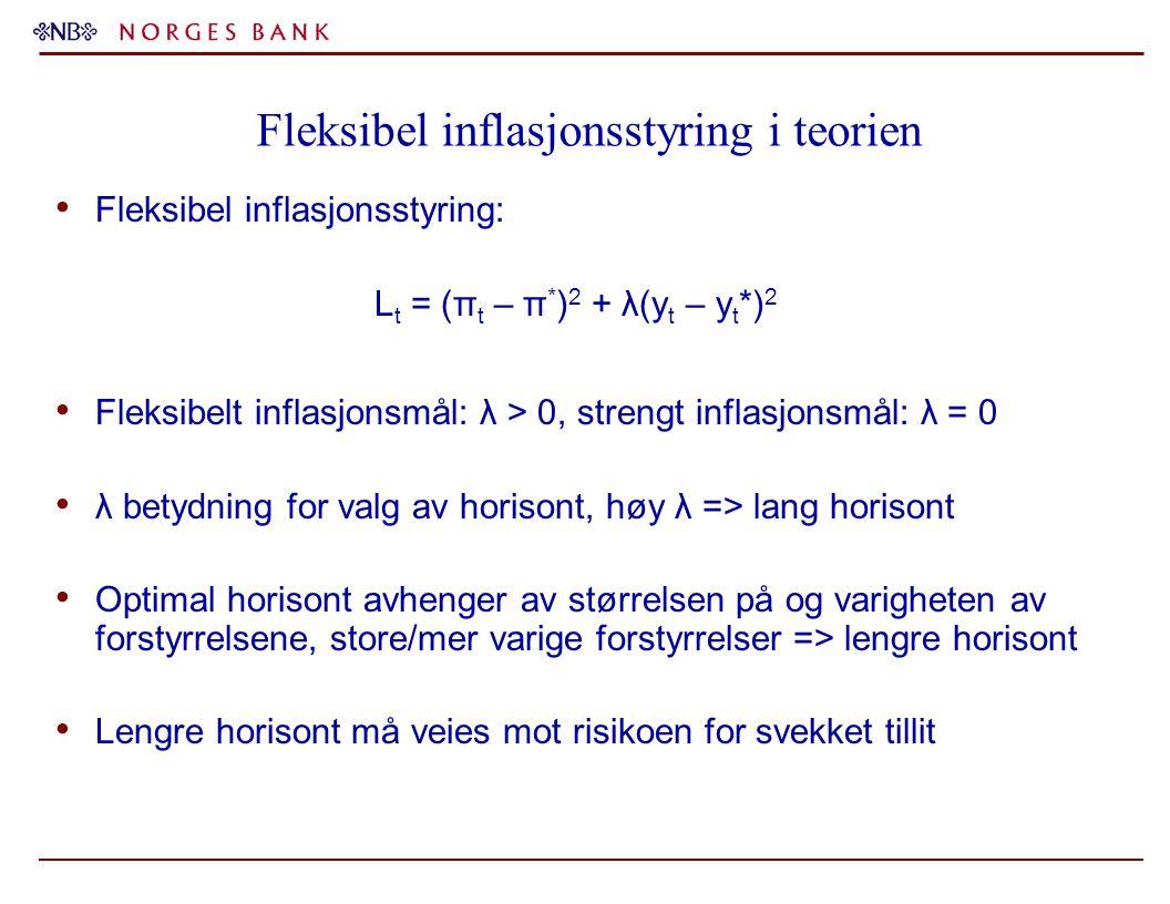Fleksibel inflasjonsstyring i teorien Fleksibel inflasjonsstyring: L t = (π t – π * ) 2 + λ(y t – y t *) 2 Fleksibelt inflasjonsmål: λ > 0, strengt inflasjonsmål: λ = 0 λ betydning for valg av horisont, høy λ => lang horisont Optimal horisont avhenger av størrelsen på og varigheten av forstyrrelsene, store/mer varige forstyrrelser => lengre horisont Lengre horisont må veies mot risikoen for svekket tillit