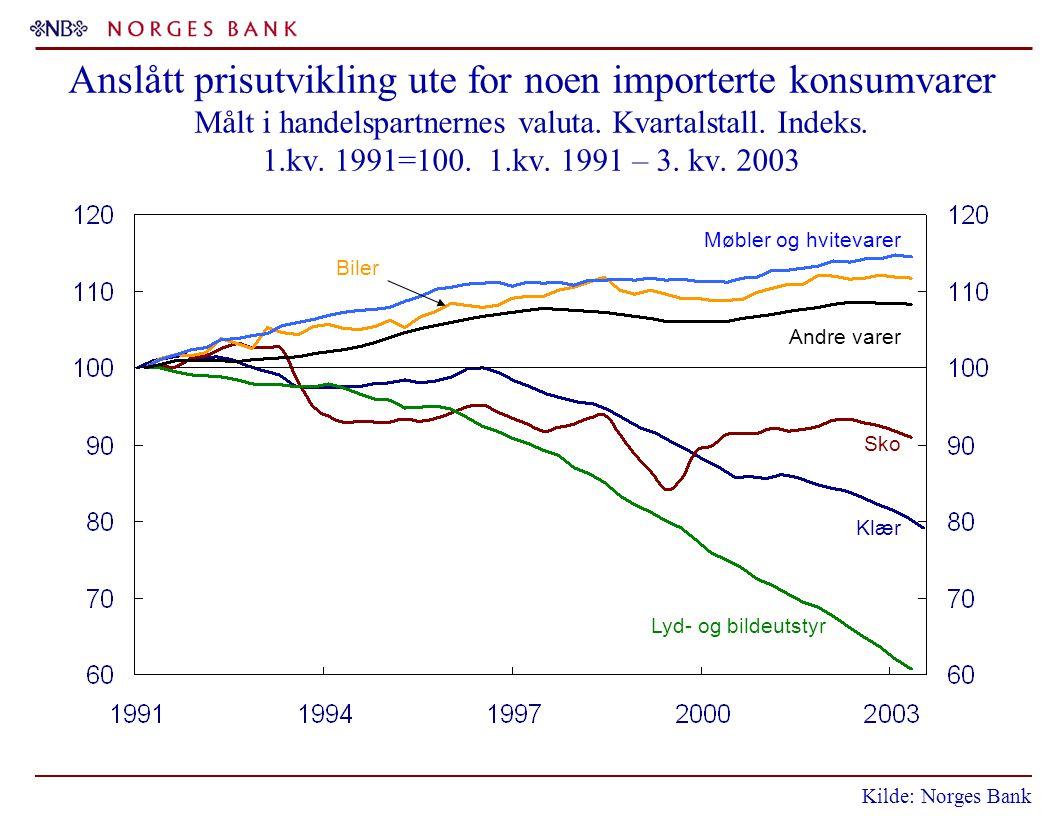 Anslått prisutvikling ute for noen importerte konsumvarer Målt i handelspartnernes valuta. Kvartalstall. Indeks. 1.kv. 1991=100. 1.kv. 1991 – 3. kv. 2