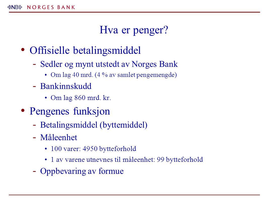 Hva er penger? Offisielle betalingsmiddel - Sedler og mynt utstedt av Norges Bank Om lag 40 mrd. (4 % av samlet pengemengde) - Bankinnskudd Om lag 860