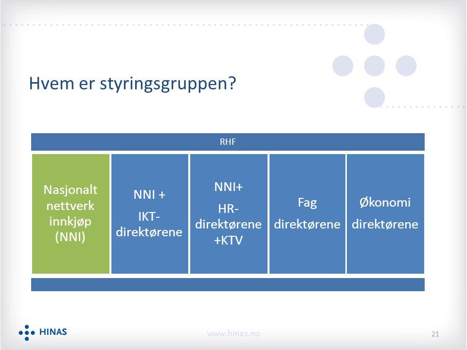 Hvem er styringsgruppen? 21 RHF Nasjonalt nettverk innkjøp (NNI) NNI + IKT- direktørene NNI+ HR- direktørene +KTV Fag direktørene Økonomi direktørene
