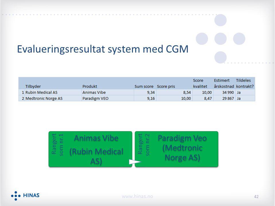 Evalueringsresultat system med CGM Rangert som nr.1 Animas Vibe (Rubin Medical AS) Rangert som nr.2 Paradigm Veo (Medtronic Norge AS) 42