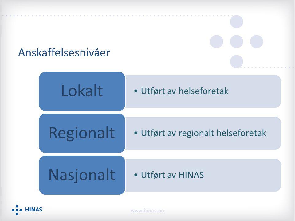 Anskaffelsesnivåer Utført av helseforetak Lokalt Utført av regionalt helseforetak Regionalt Utført av HINAS Nasjonalt