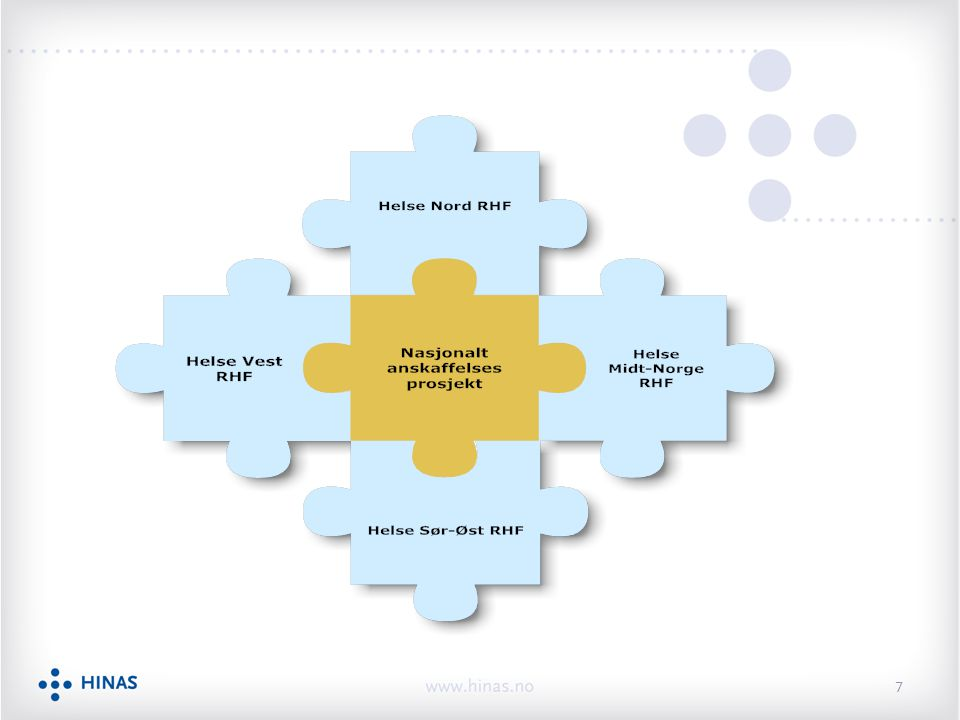 Foreslåtte nasjonale avtaleområder – ikke vedtatt Ultralydapparat Lymfødempulsator Hostemaskin Diatermi og røykavsug med tilhørende forbruksmateriell Materiell for radiologi og biopsiutstyr Reagenser Materiell for pasientnær analysering av glukose Endoskopi, fleksibelt og stivt Laboratoriemikroskop 18