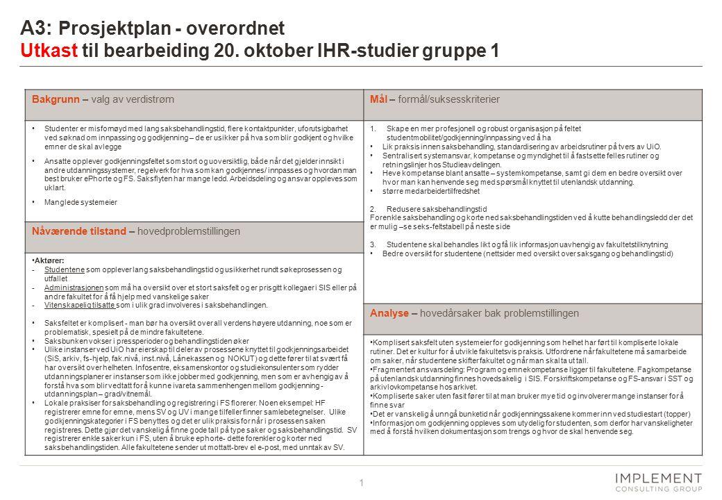 1 A3: Prosjektplan - overordnet Utkast til bearbeiding 20. oktober IHR-studier gruppe 1 Bakgrunn – valg av verdistrømMål – formål/suksesskriterier Stu