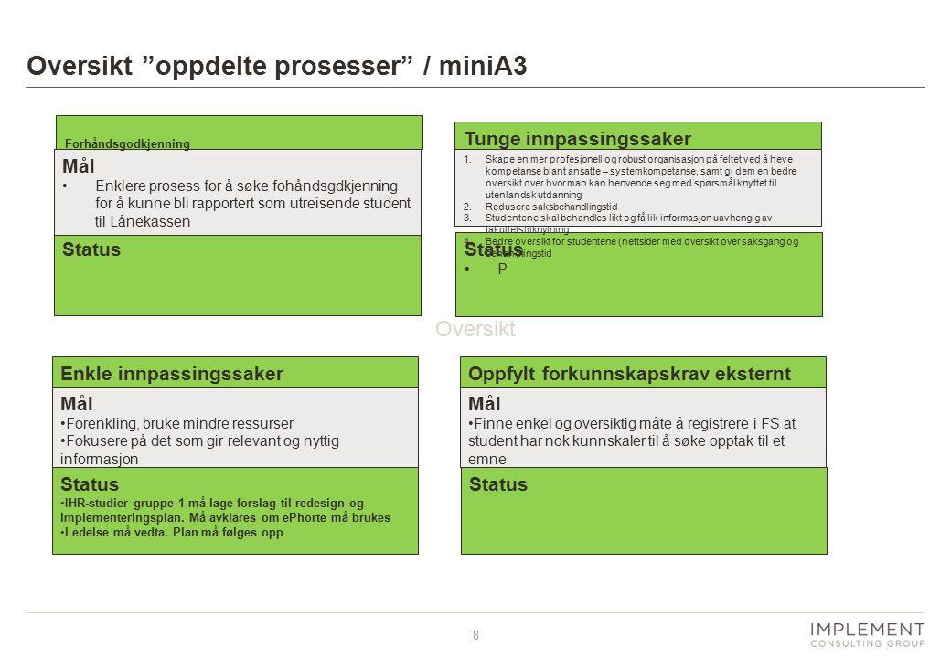 """8 Oversikt """"oppdelte prosesser"""" / miniA3 Oversikt Status Mål Enklere prosess for å søke fohåndsgdkjenning for å kunne bli rapportert som utreisende st"""