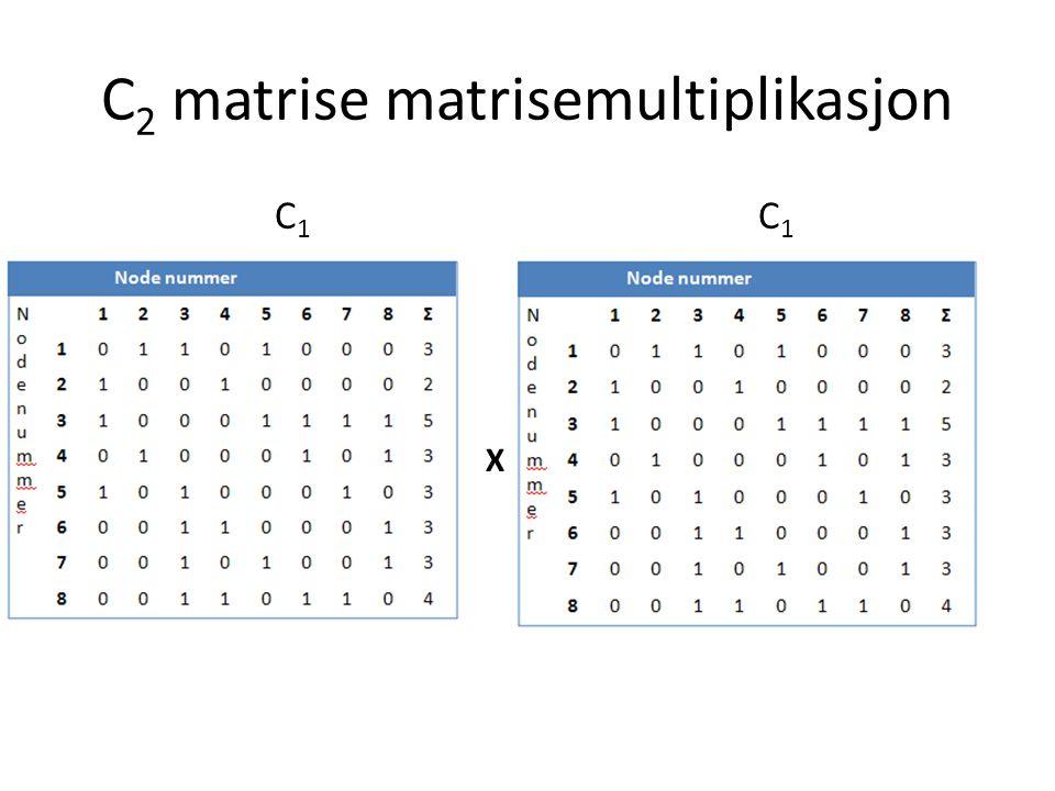 C 2 matrise matrisemultiplikasjon C1XC1X C1C1