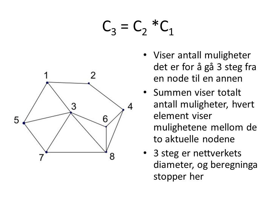 C 3 = C 2 *C 1 Viser antall muligheter det er for å gå 3 steg fra en node til en annen Summen viser totalt antall muligheter, hvert element viser muli