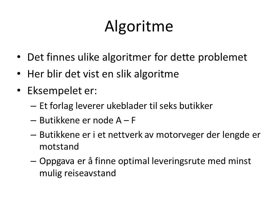 Algoritme Det finnes ulike algoritmer for dette problemet Her blir det vist en slik algoritme Eksempelet er: – Et forlag leverer ukeblader til seks bu