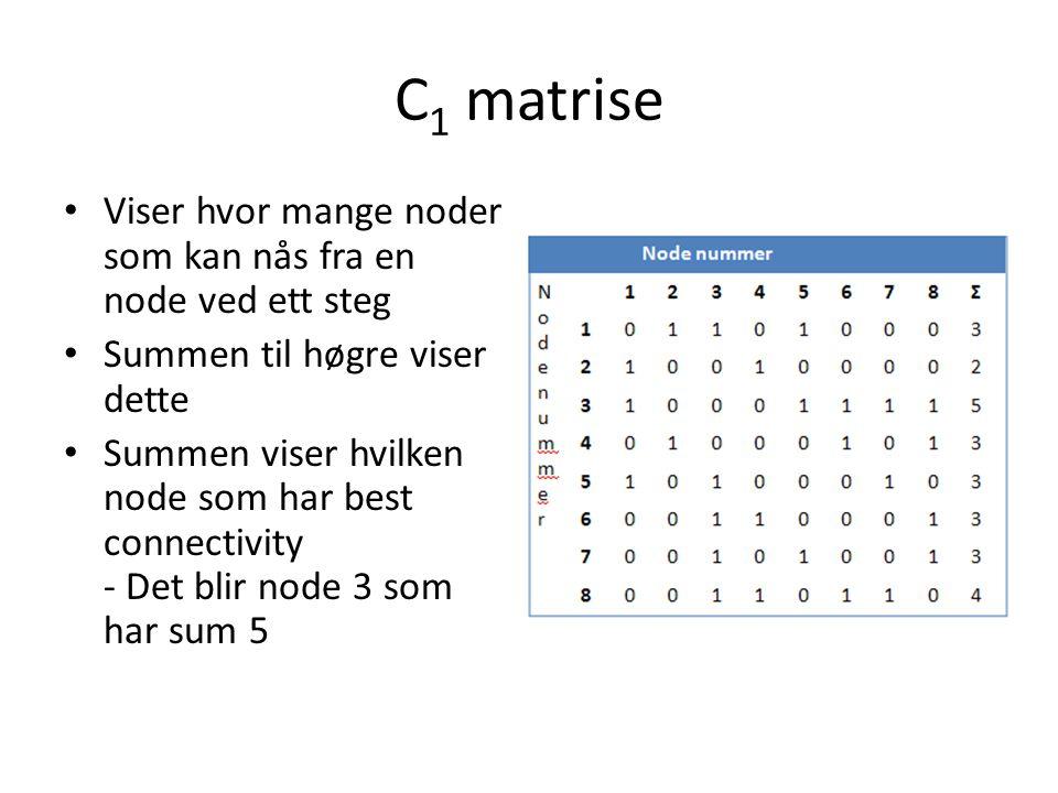 C 1 matrise Viser hvor mange noder som kan nås fra en node ved ett steg Summen til høgre viser dette Summen viser hvilken node som har best connectivity - Det blir node 3 som har sum 5