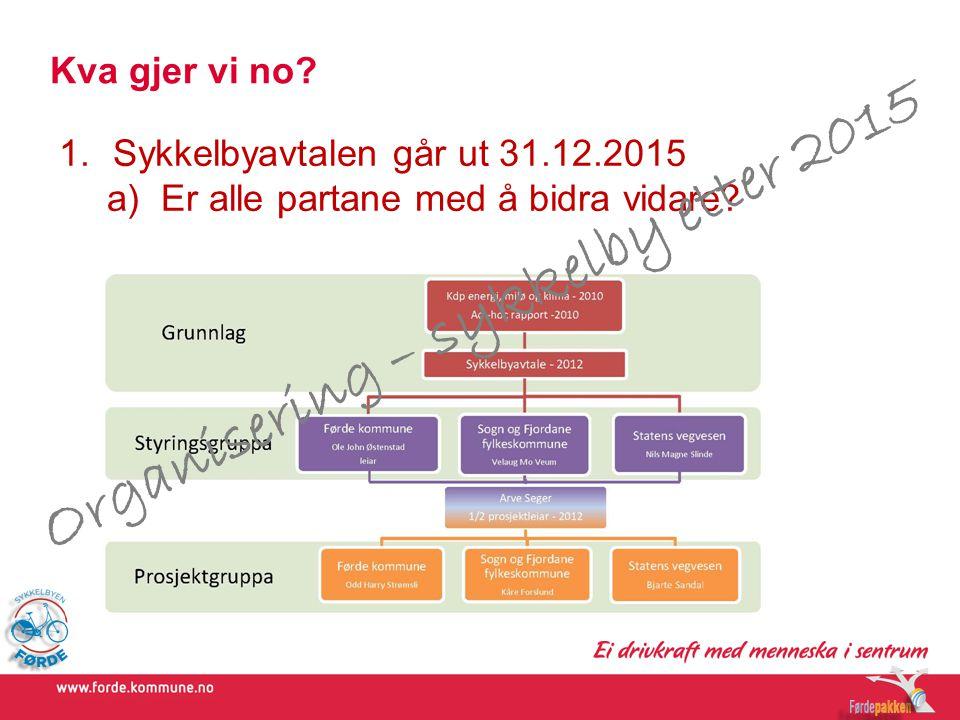 Kva gjer vi no? 1.Sykkelbyavtalen går ut 31.12.2015 a)Er alle partane med å bidra vidare? Organisering – sykkelby etter 2015