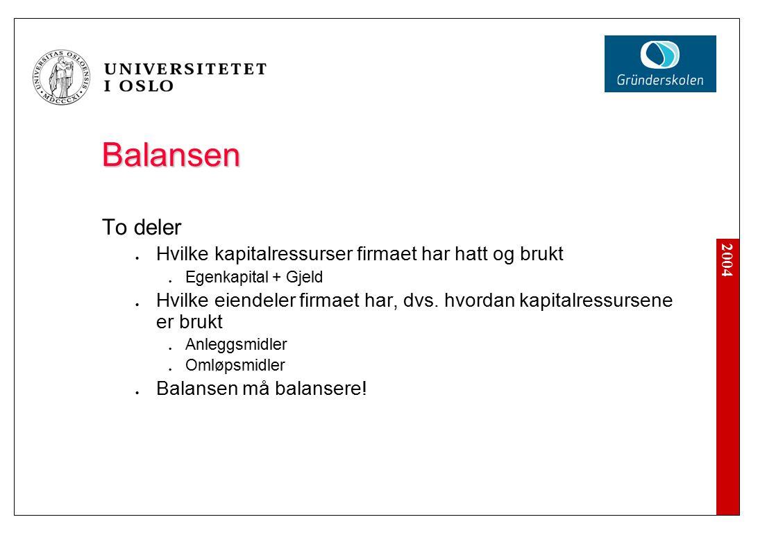 2004 Balansen To deler Hvilke kapitalressurser firmaet har hatt og brukt Egenkapital + Gjeld Hvilke eiendeler firmaet har, dvs.