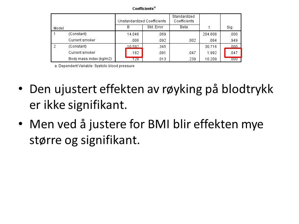Men ved å justere for BMI blir effekten mye større og signifikant.