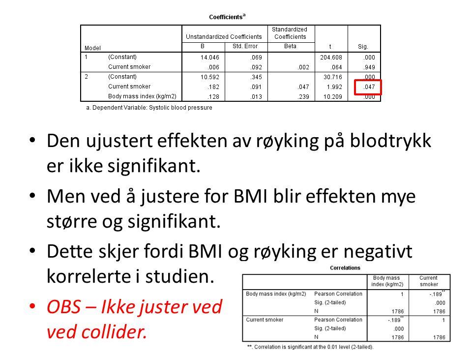 Den ujustert effekten av røyking på blodtrykk er ikke signifikant. Men ved å justere for BMI blir effekten mye større og signifikant. Dette skjer ford