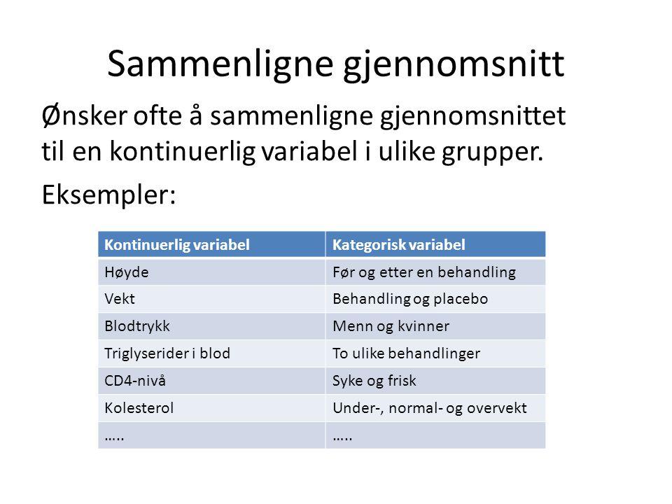 Sammenligne gjennomsnitt Ønsker ofte å sammenligne gjennomsnittet til en kontinuerlig variabel i ulike grupper. Eksempler: Kontinuerlig variabelKatego