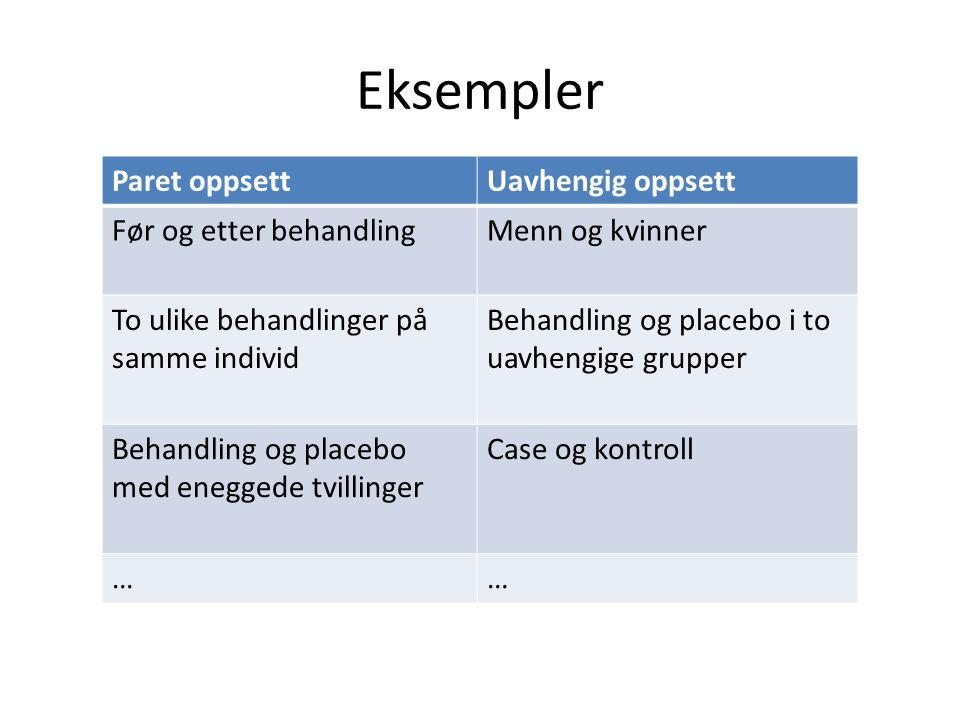 Eksempler Paret oppsettUavhengig oppsett Før og etter behandlingMenn og kvinner To ulike behandlinger på samme individ Behandling og placebo i to uavh