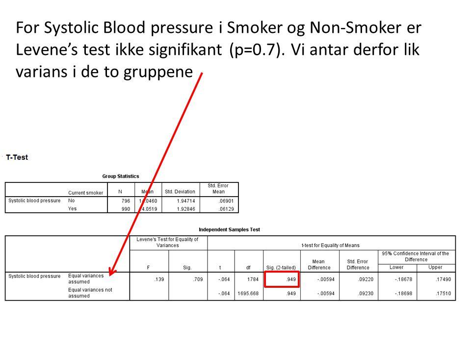 For Systolic Blood pressure i Smoker og Non-Smoker er Levene's test ikke signifikant (p=0.7). Vi antar derfor lik varians i de to gruppene