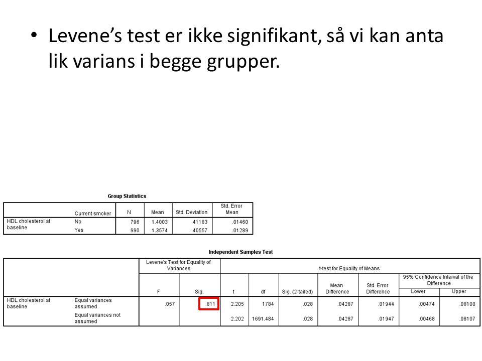 Levene's test er ikke signifikant, så vi kan anta lik varians i begge grupper.