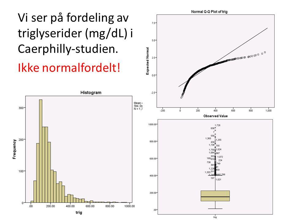 Vi ser på fordeling av triglyserider (mg/dL) i Caerphilly-studien. Ikke normalfordelt!