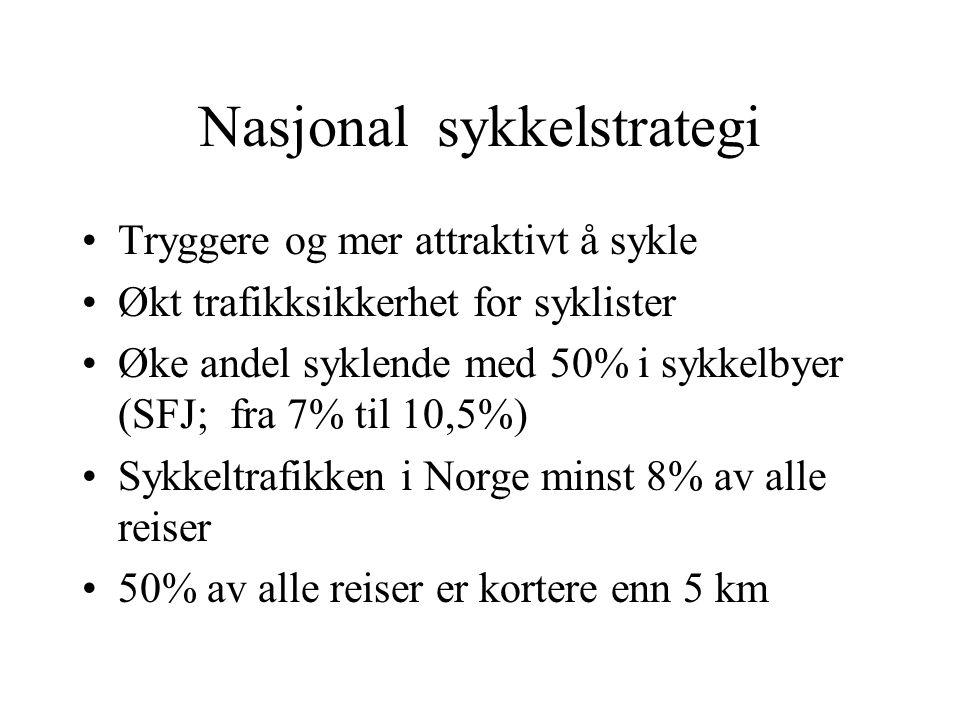 Nasjonal sykkelstrategi Tryggere og mer attraktivt å sykle Økt trafikksikkerhet for syklister Øke andel syklende med 50% i sykkelbyer (SFJ; fra 7% til 10,5%) Sykkeltrafikken i Norge minst 8% av alle reiser 50% av alle reiser er kortere enn 5 km