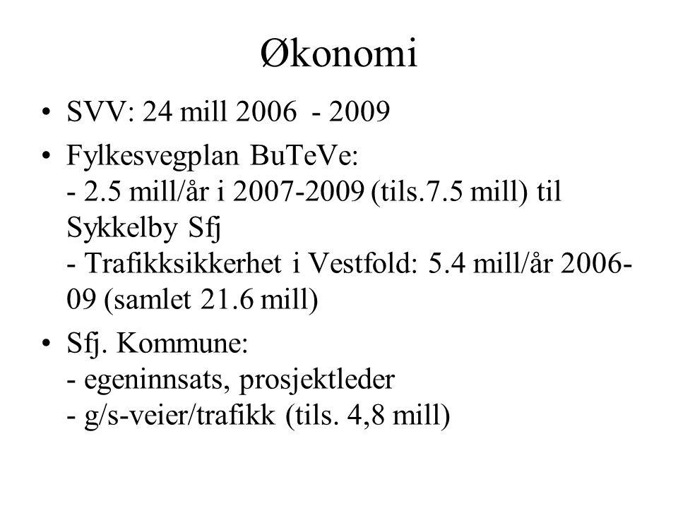 Økonomi SVV: 24 mill 2006 - 2009 Fylkesvegplan BuTeVe: - 2.5 mill/år i 2007-2009 (tils.7.5 mill) til Sykkelby Sfj - Trafikksikkerhet i Vestfold: 5.4 mill/år 2006- 09 (samlet 21.6 mill) Sfj.