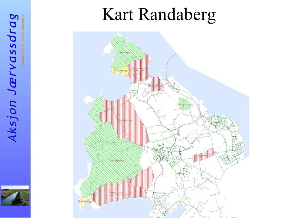 Kart Randaberg