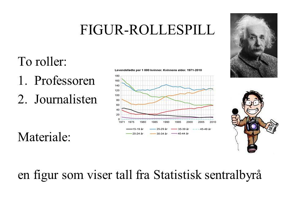 FIGUR-ROLLESPILL To roller: 1.Professoren 2.Journalisten Materiale: en figur som viser tall fra Statistisk sentralbyrå