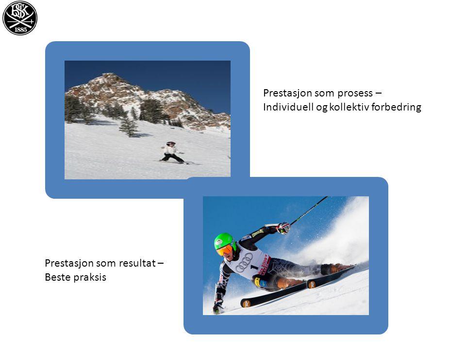 Prestasjon som prosess – Individuell og kollektiv forbedring Prestasjon som resultat – Beste praksis