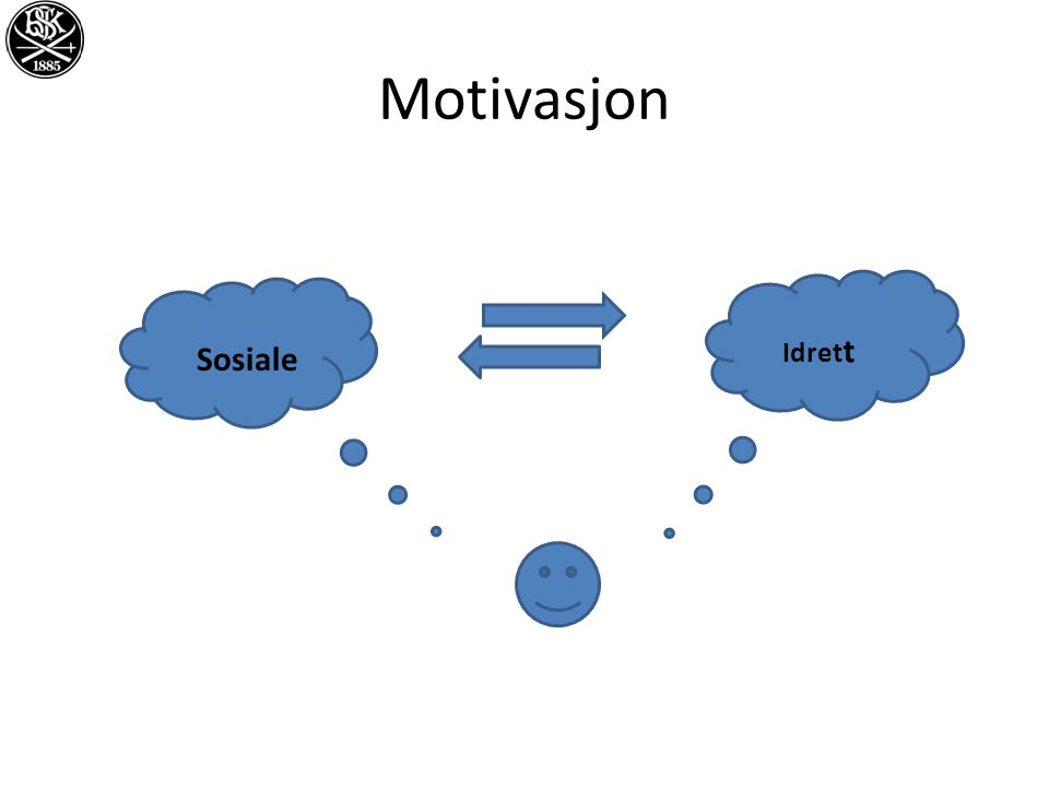 Motivasjon Idret t Sosiale