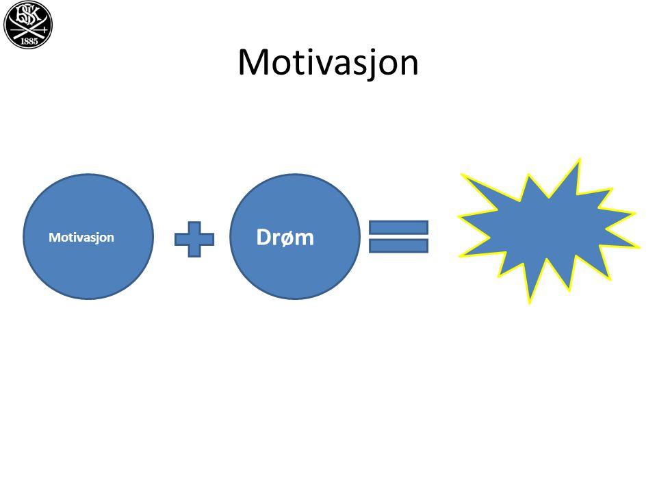 Motivasjon Drøm