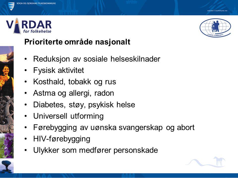 Prioriterte område nasjonalt Reduksjon av sosiale helseskilnader Fysisk aktivitet Kosthald, tobakk og rus Astma og allergi, radon Diabetes, støy, psyk