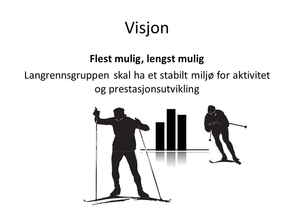 Visjon Flest mulig, lengst mulig Langrennsgruppen skal ha et stabilt miljø for aktivitet og prestasjonsutvikling