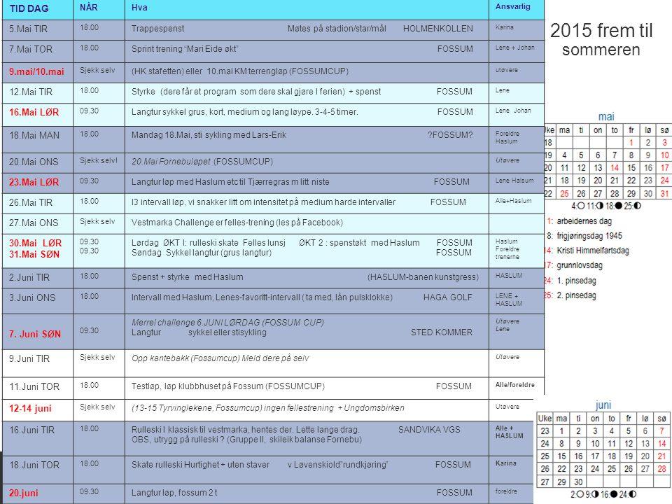 2015 frem til sommeren Classification: Internal 2013-04-1910 TID DAG NÅRHva Ansvarlig 5.Mai TIR 18.00 Trappespenst Møtes på stadion/star/mål HOLMENKOLLEN Karina 7.Mai TOR 18.00 Sprint trening Mari Eide økt FOSSUM Lene + Johan 9.mai/10.mai Sjekk selv (HK stafetten) eller 10.mai KM terrengløp (FOSSUMCUP) utøvere 12.Mai TIR 18.00 Styrke (dere får et program som dere skal gjøre I ferien) + spenst FOSSUM Lene 16.Mai LØR 09.30 Langtur sykkel grus, kort, medium og lang løype.