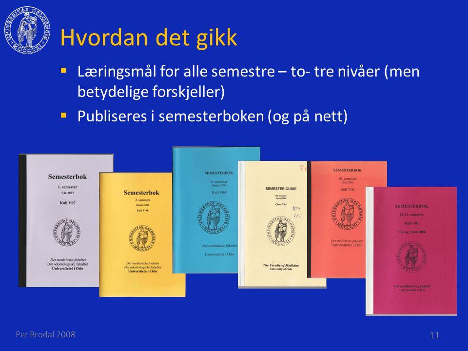 Hvordan det gikk  Læringsmål for alle semestre – to- tre nivåer (men betydelige forskjeller)  Publiseres i semesterboken (og på nett) 11 Per Brodal 2008