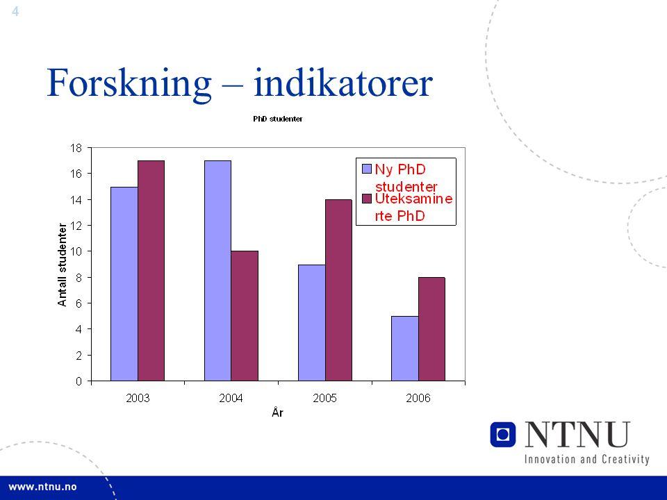 5 Forskning - tiltak Frigjøre sammenhengende tid til forskning –Undervisningsbelasting for høy ved IMT .