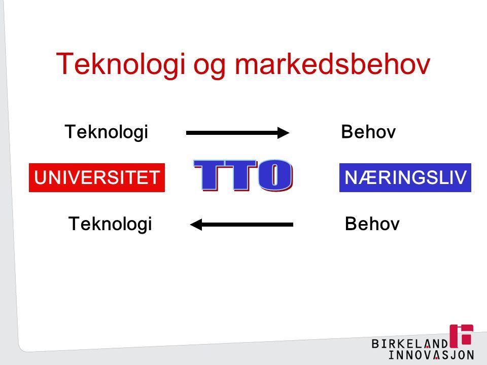 Teknologi og markedsbehov Teknologi Behov NÆRINGSLIVUNIVERSITET