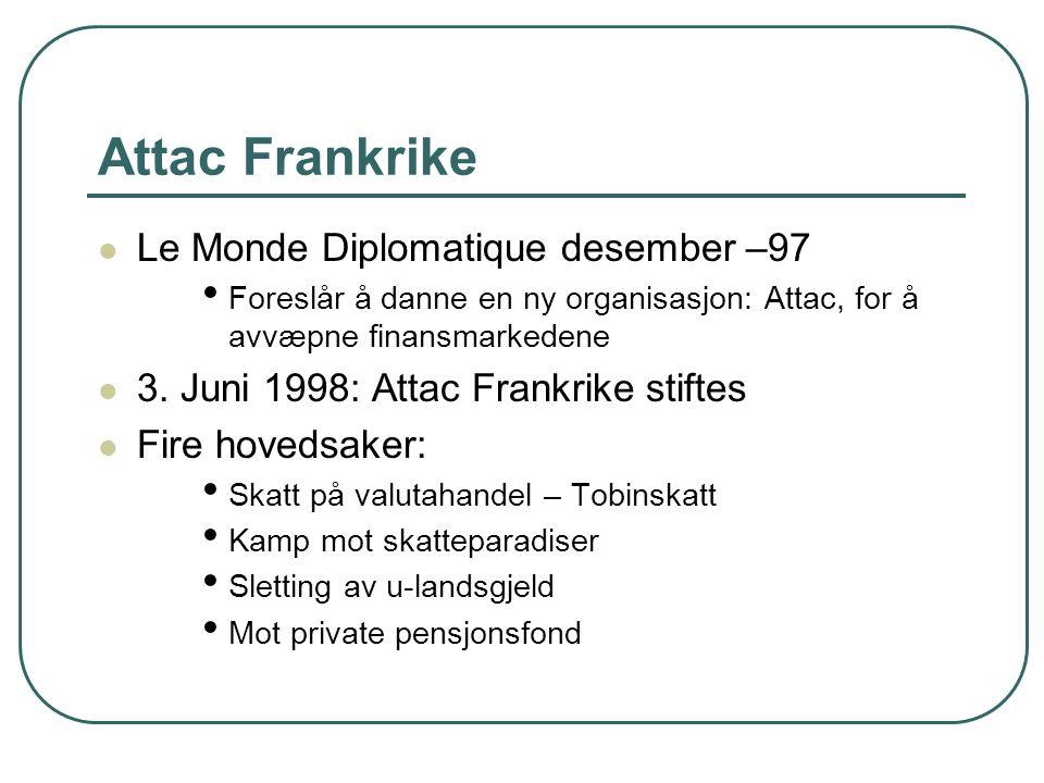 Attac Frankrike Le Monde Diplomatique desember –97 Foreslår å danne en ny organisasjon: Attac, for å avvæpne finansmarkedene 3.