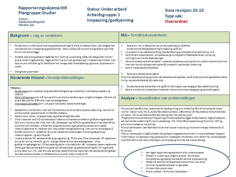 Status: Under arbeid Arbeidsgruppe: 1 Innpassing/godkjenning Bakgrunn – valg av verdistrøm Mål – formål/suksesskriterier Studenter er misfornøyd med lang saksbehandlingstid, flere kontaktpunkter, uforutsigbarhet ved søknad om innpassing og godkjenning – de er usikker på hva som blir godkjent og hvilke emner de skal avlegge Ansatte opplever godkjenningsfeltet som stort og uoversiktlig, både når det gjelder innsikt i andre utdanningssystemer, regelverk for hva som kan godkjennes/ innpasses og hvordan man best bruker ePhorte og FS.