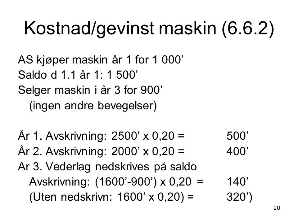 20 Kostnad/gevinst maskin (6.6.2) AS kjøper maskin år 1 for 1 000' Saldo d 1.1 år 1: 1 500' Selger maskin i år 3 for 900' (ingen andre bevegelser) År 1.