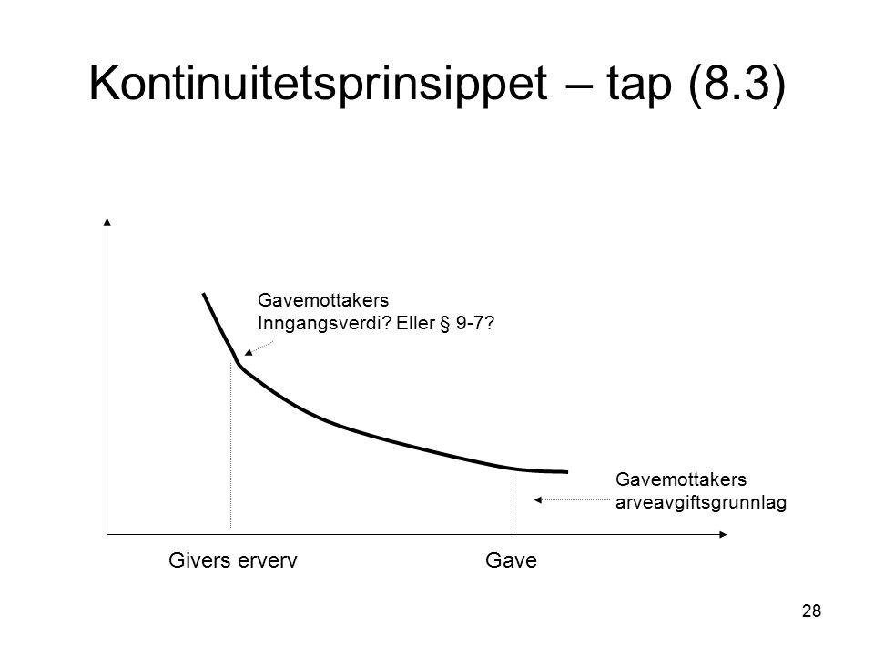 28 Kontinuitetsprinsippet – tap (8.3) Givers erverv Gave Gavemottakers Inngangsverdi.