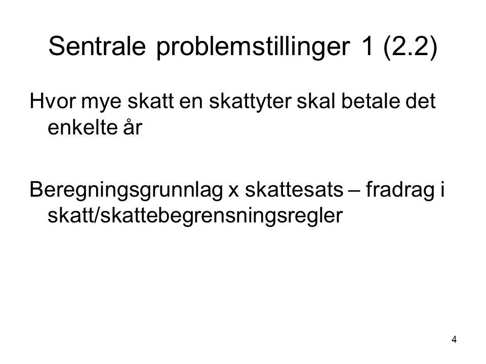 5 Sentrale problemstillinger 2 (2.2) Beregningsgrunnlaget: Bruttoinntekter Fradrag Tidfesting Tilordning Hvem er skattesubjekt.
