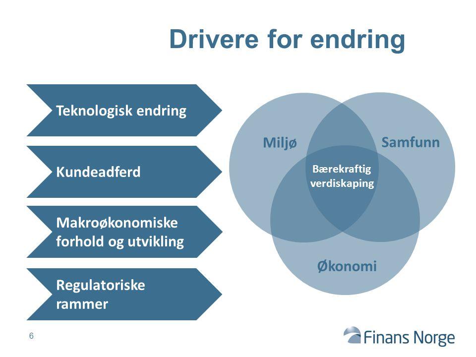 Finansnæringen er viktig for et produktivt Norge Flere drivere for endringer –teknologi –kundeadferd –makroøkonomi –offentlig regulering Offentlig sektor må medvirke og være forberedt –ID-løsninger –Nye betalingskanaler –Nye former for formuesoppbevaring.