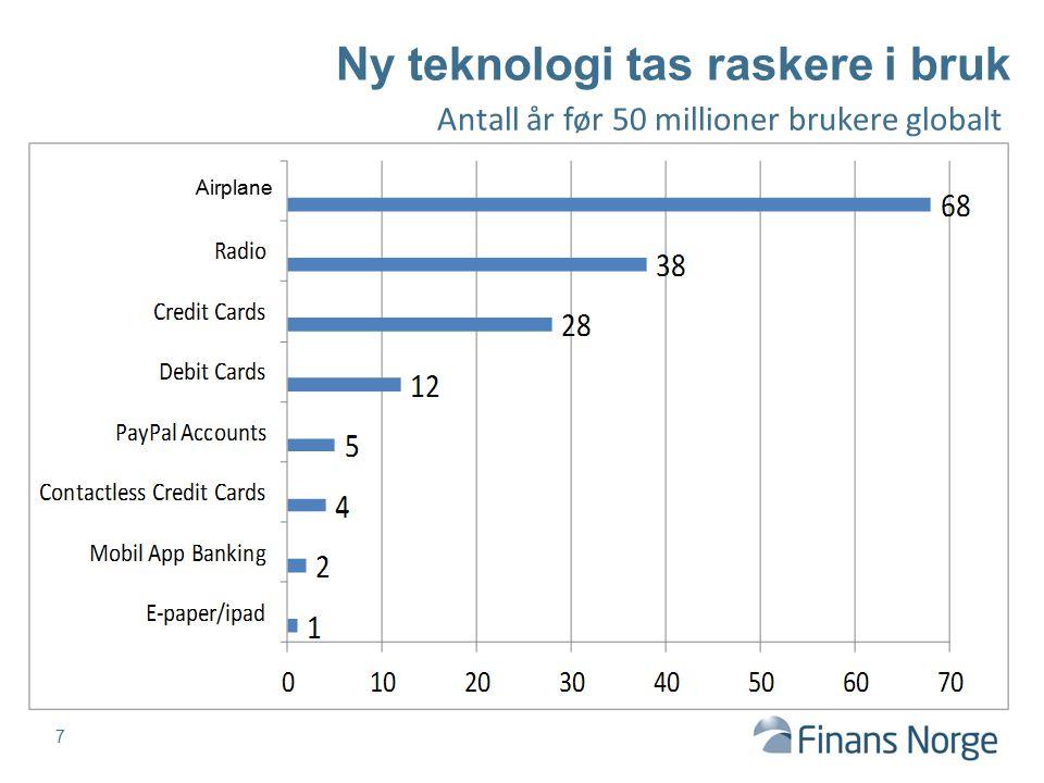 8 Betalingsformidling Norge langt fremme Samordning praktisk for kundene Kostnadseffektiv for samfunnet Rask teknologisk utvikling Nye kanaler Nye aktører Nye ID-løsninger